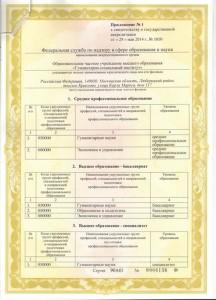 Приложение к государственной аккредитации